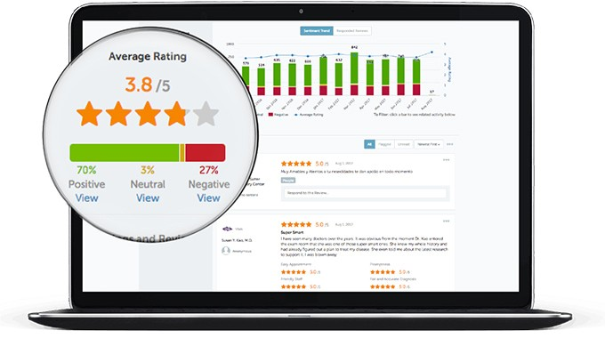 Attract More Patients Through Online Reviews
