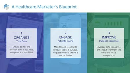 Webinar – Learn How Ochsner Health System Increased Website Traffic and Conversions